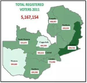 Provincial Electorates